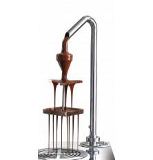stroj na polievanie čokoládou
